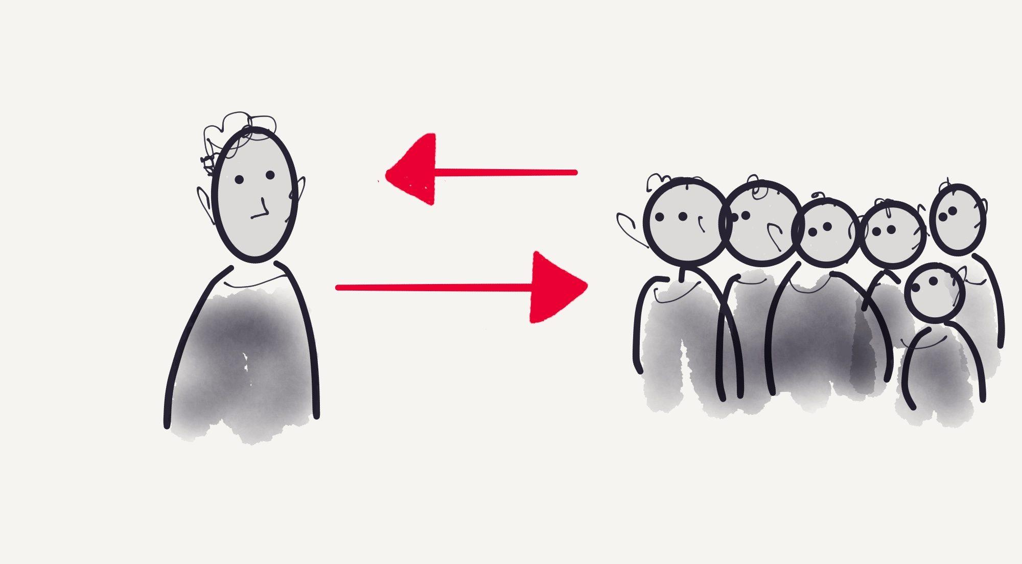 Hoe word je beïnvloed door je publiek?